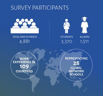 "Seminario Web ""Women in the Global Workforce"", de Global Network."